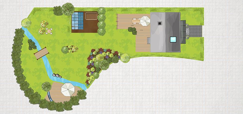 Gardena planning tool graphic