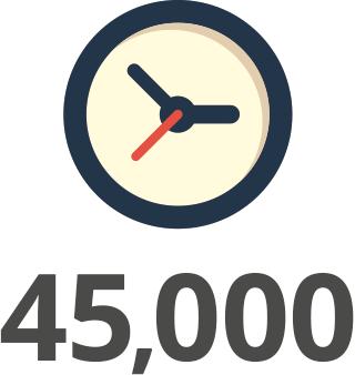 45000 days image