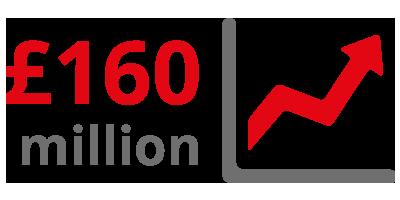160 million graphic